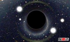 黑洞新解释:无毛定理 人掉进黑洞会怎么样(霍金揭秘)