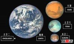 人类是否可以移居土卫六 科学分析这一设想可能性