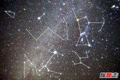 韩国千年古墓中发现星座图 可识别两星座(源于伽倻国)