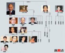 中国隐形富豪四大家族 第一低调又爱国中国传奇