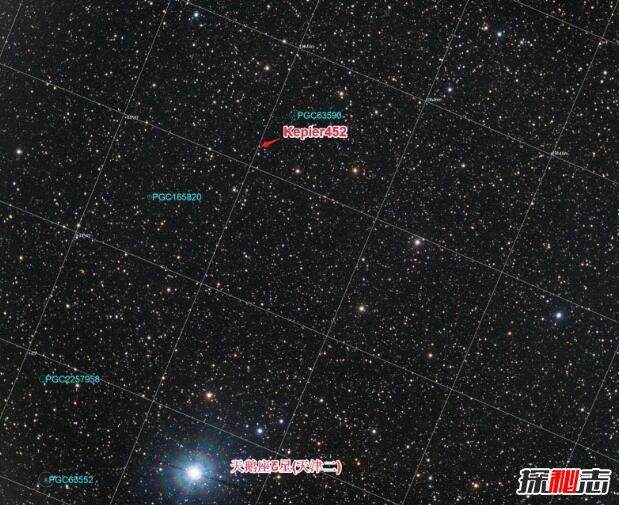 第二地球開普勒452b,距地1400光年是地球的1.6倍(圖片)