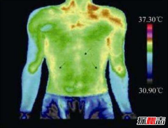 人體輝光到底是真是假?人體輝光怎么看到(顏色代表能量)